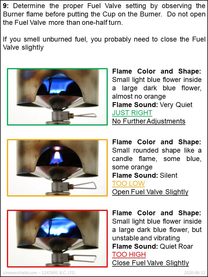 set fuel valve position by observing burner flame